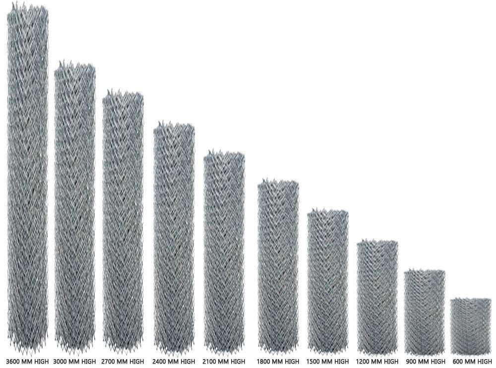 Chain wire mesh sizes
